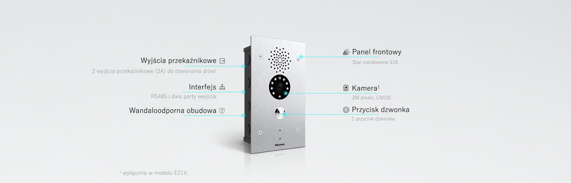 Wideodmofon IP SIP Akuvox E21