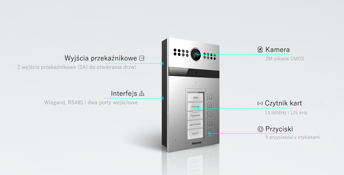 Akuvox R26